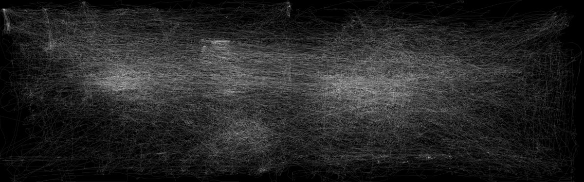 Wednesday, ch3, animation, frame, dataVis, sonification